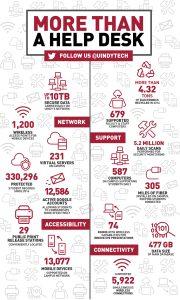 it_infographic