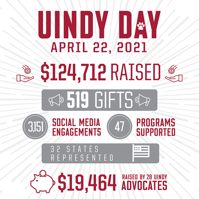 UIndy Day 2021 overview